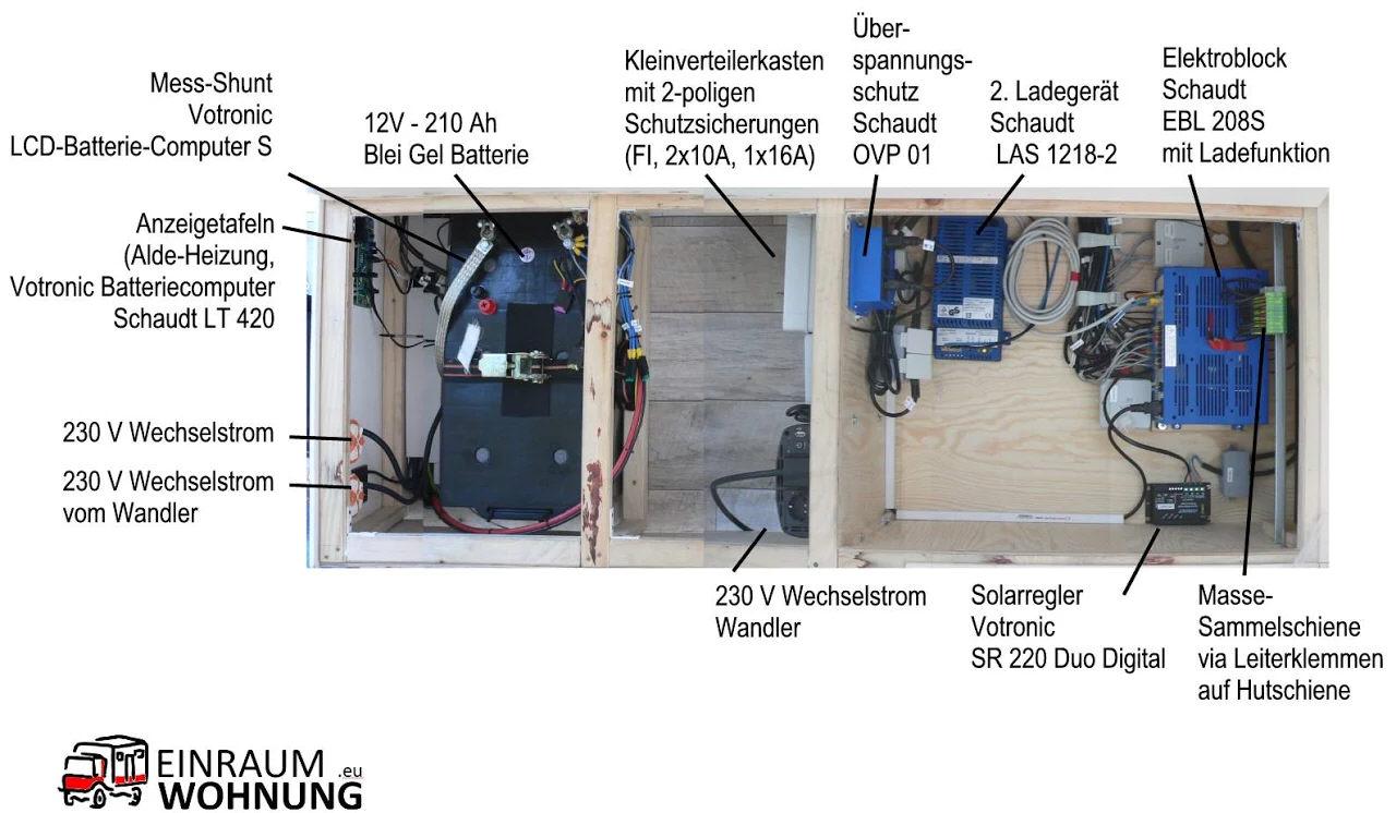 elektroinstallation einraumwohnung. Black Bedroom Furniture Sets. Home Design Ideas