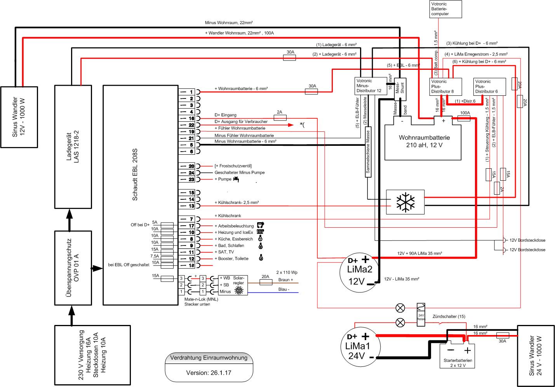 Elektroinstallation • Einraumwohnung